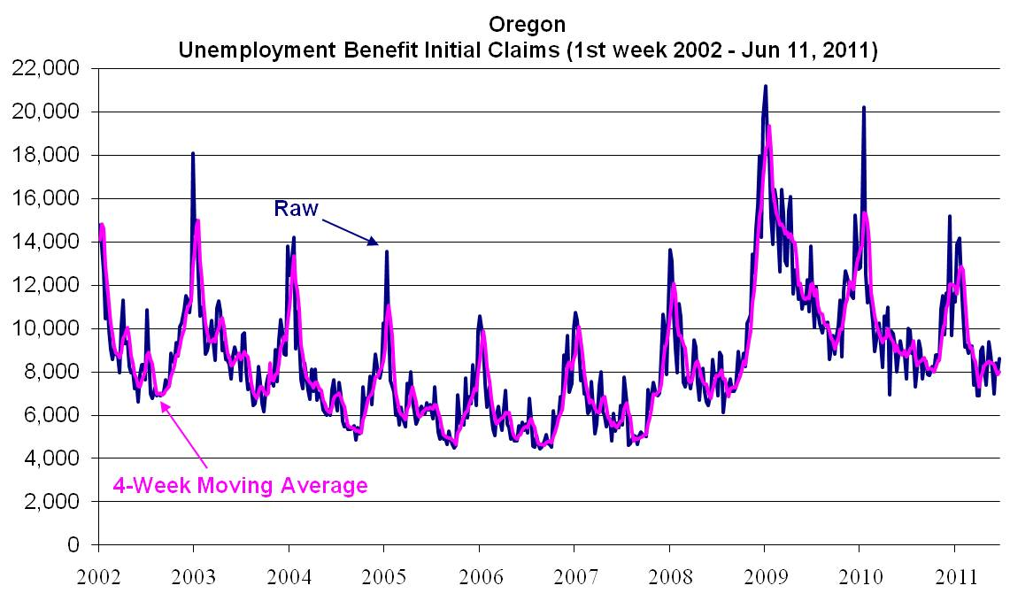 Chart 33 Stock o... Unemployment Benefits Graph encouraging unemployment