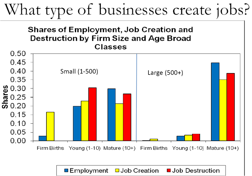musings on corporations: growth and clusters | oregon office of