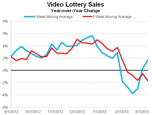 Lottery_VideoWeekly