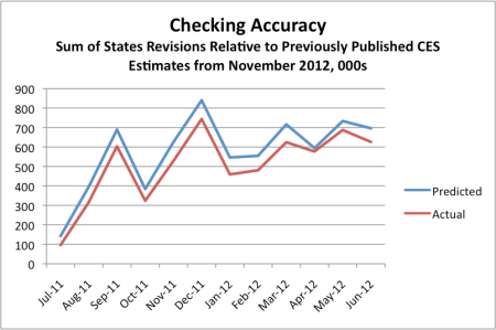 StateAccuracy