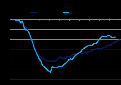 Tech_Recession
