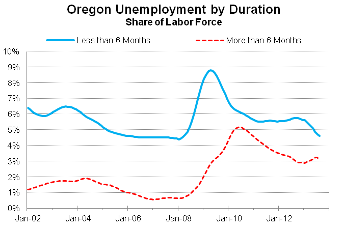 """the role of unemployment in todays economy Unemployment in some concentrated american economic development council-economic development in today's economic """"a review of the federal role."""