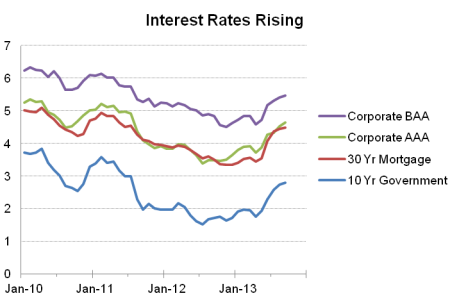 InterestRates