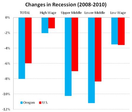 Polarization_Recession