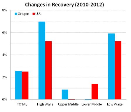 Polarization_Recovery