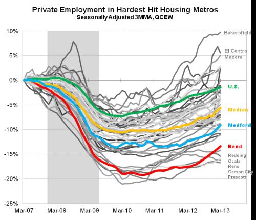 Housing_ReturntoPeak