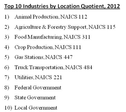 NEOregon_Industries