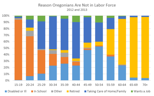 Oregon_NILF