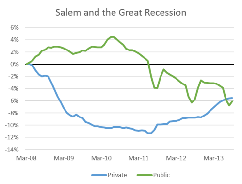 an analysis of salem 21r services for effective government town of salem  connecticut public  safety services organizational analysis september 2014 municipal resources .