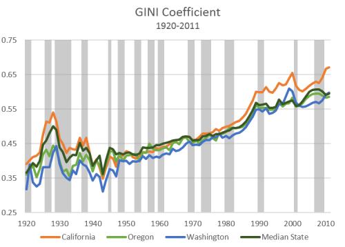Inequality_GINI