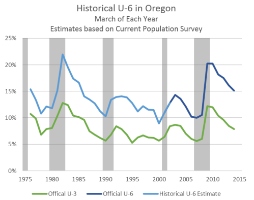 HistoricalU6Oregon