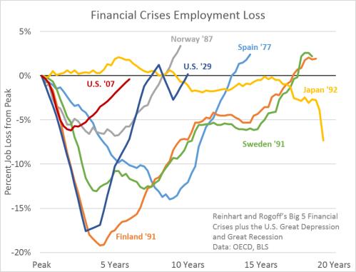 RRFinancialCrises