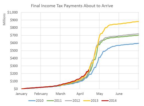 TaxDayPIT14