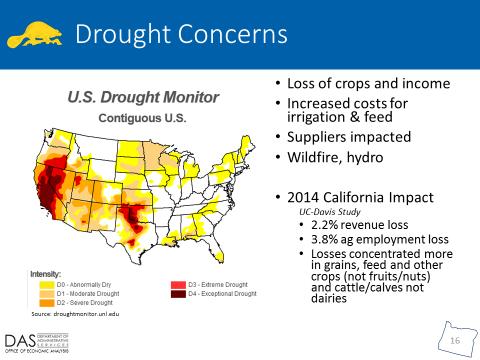 DroughtSlide