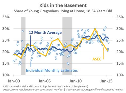 KidsBasement0515