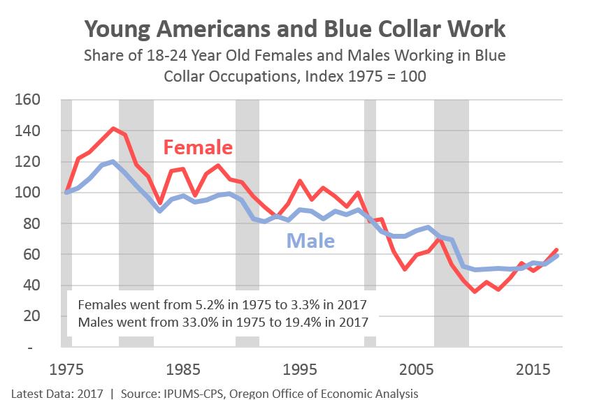 Congratulate, Adult production jobs